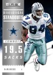 Panini America 2012 R&S Stat Standout 14