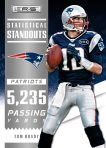 Panini America 2012 R&S Stat Standout 2