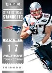 Panini America 2012 R&S Stat Standout 22