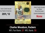 Panini America Chart Woodson