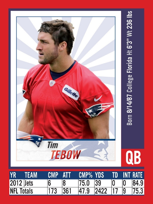 Panini America 2013 NFL Sticker Collection Tim Tebow