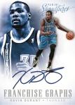 Panini America 2013-14 Signatures Basketball Durant