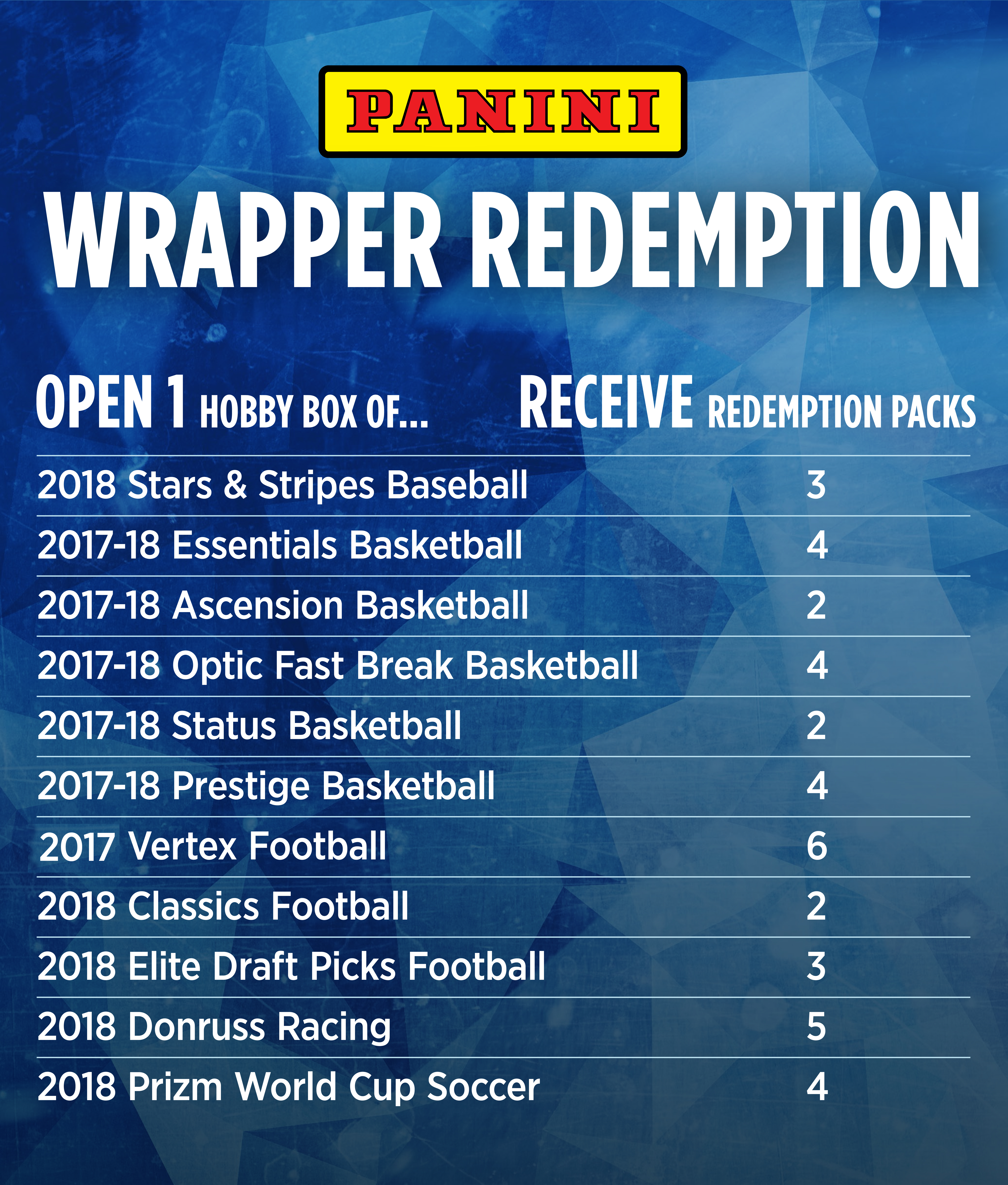 Panini America 2018 National Wrapper Redemption